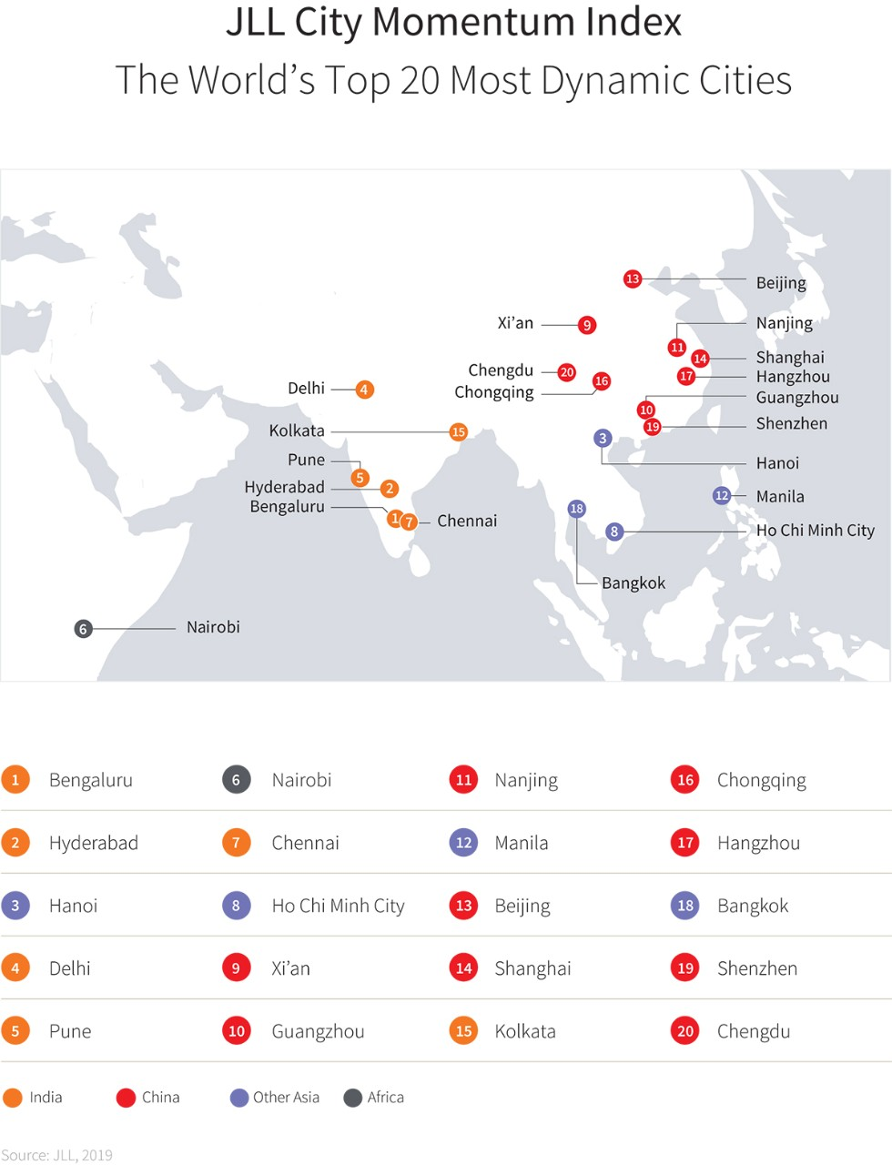 JLL City Momentum Index -- The World's Top 20 Most Dynamic Cities