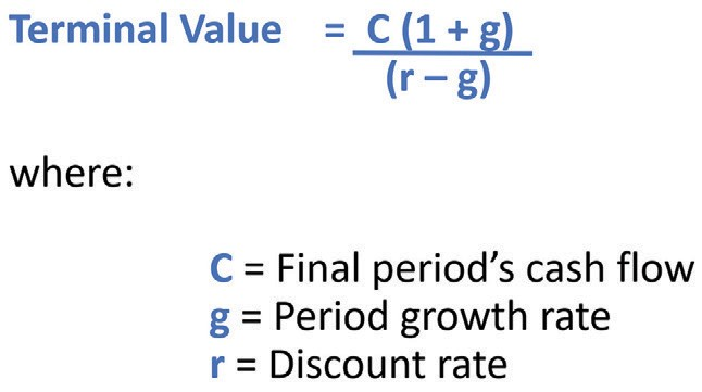 excel-value-4
