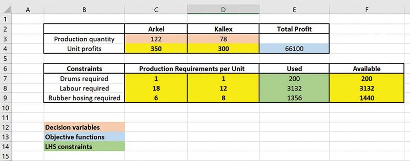 spreadsheet-model-solver