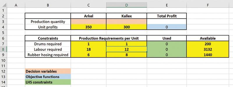 spreadsheet-model