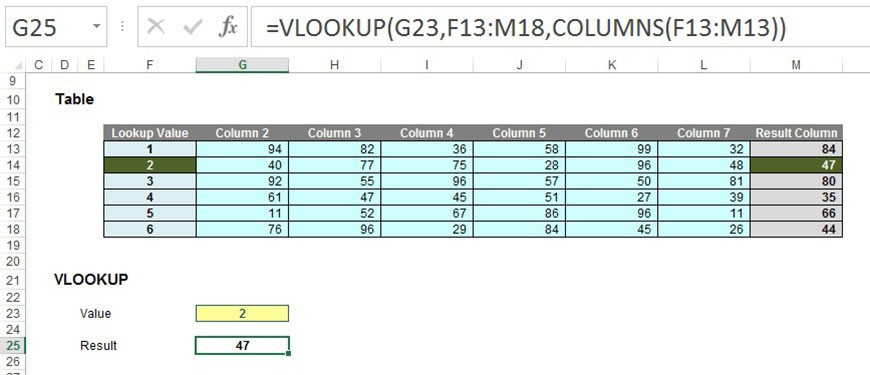 How to not make a mess with VLOOKUP - FM