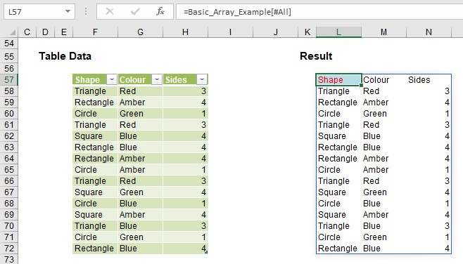 excel author in cell
