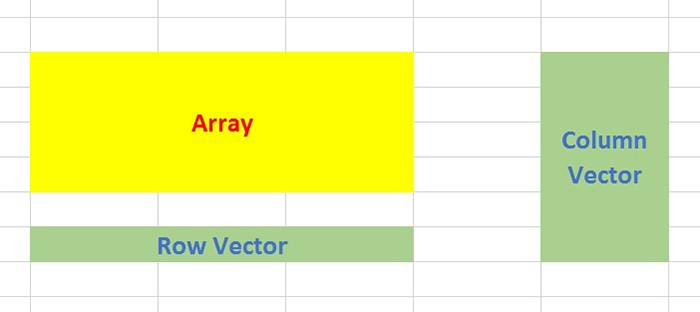 vector-array