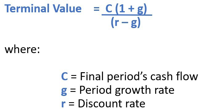 Calculating pre-tax cost of equity in Excel - FM