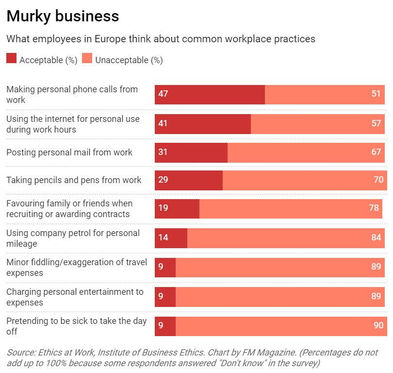 Murky business