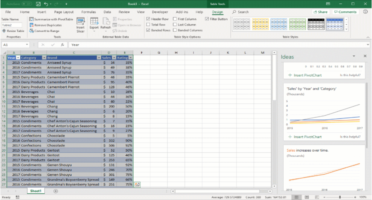 Microsoft Excel Cells: Style and Conditional Formatting